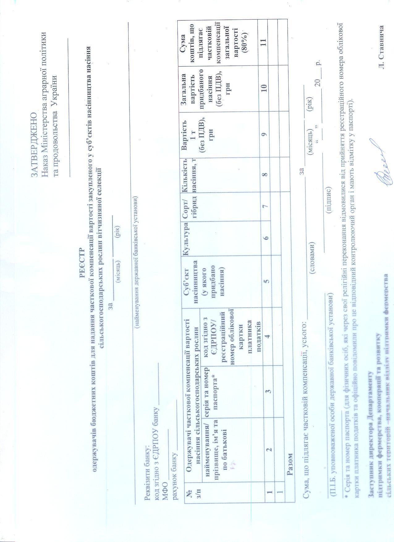 Наказ № 150 насіння реєстр