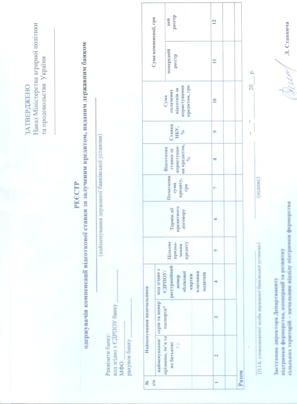 Наказ № 150 реєстр кредит