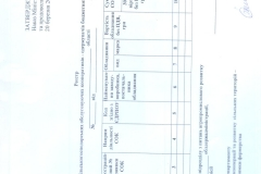 Наказ № 150 реєстр   СОК